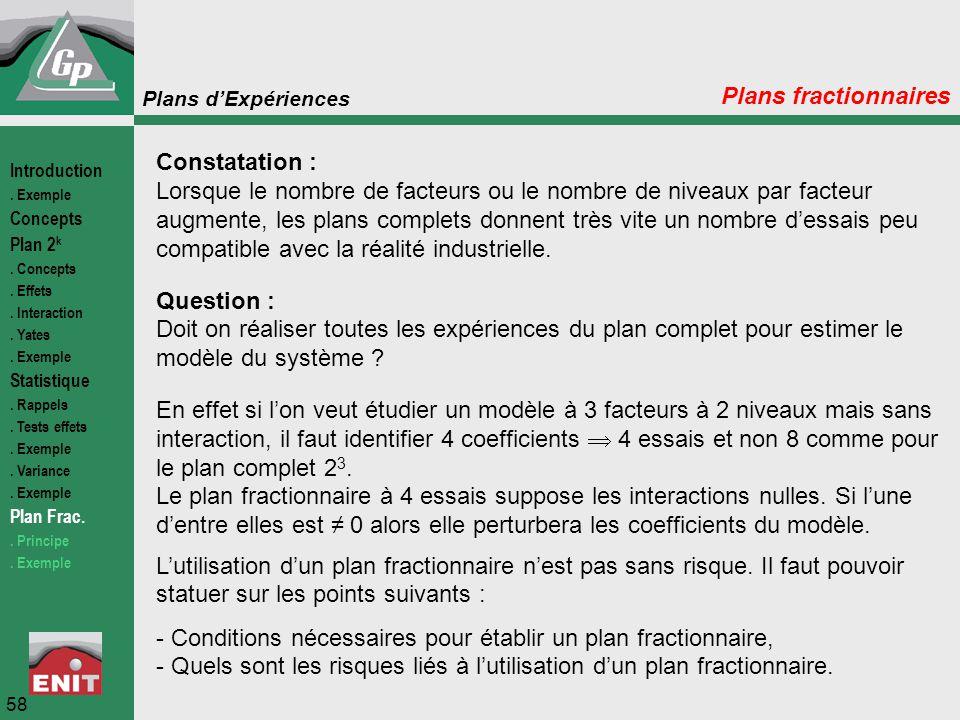 Conditions nécessaires pour établir un plan fractionnaire,