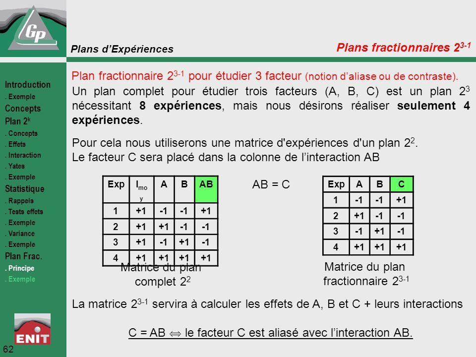 C = AB  le facteur C est aliasé avec l'interaction AB.