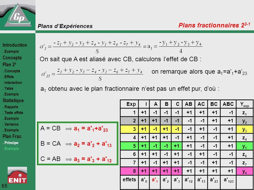 Plans fractionnaires 23-1