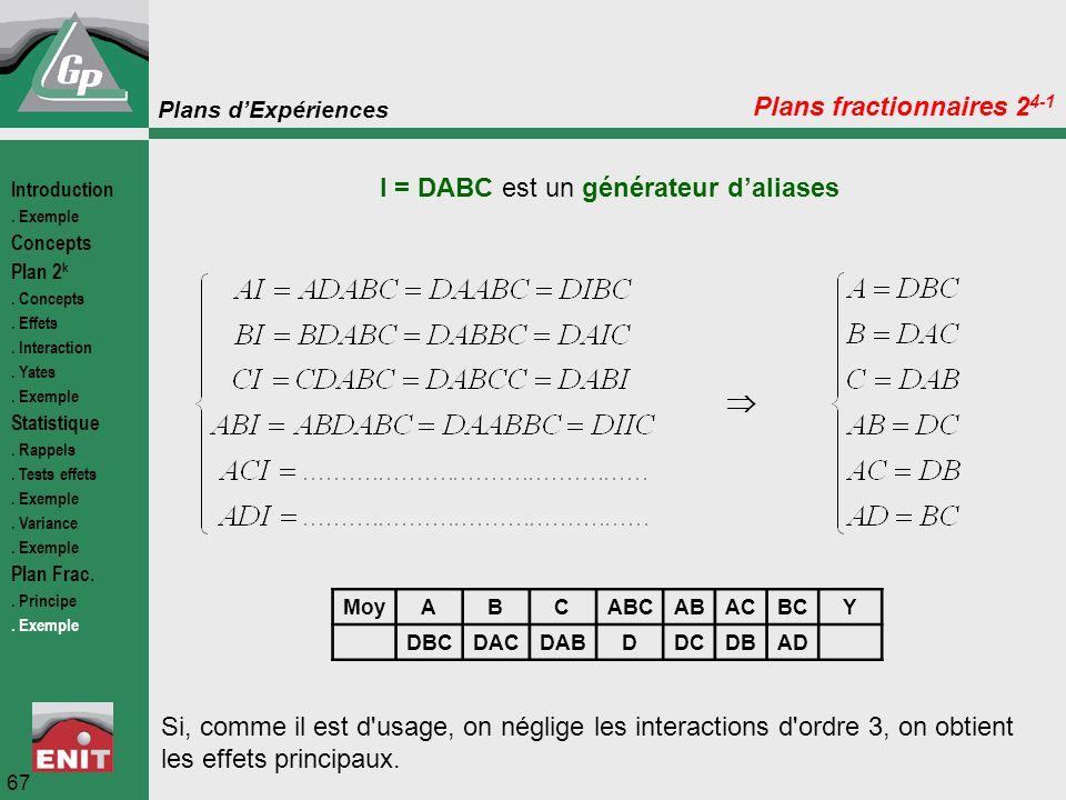 I = DABC est un générateur d'aliases