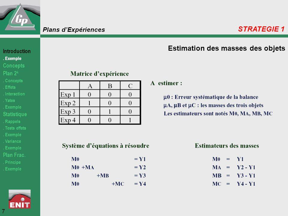 Estimation des masses des objets