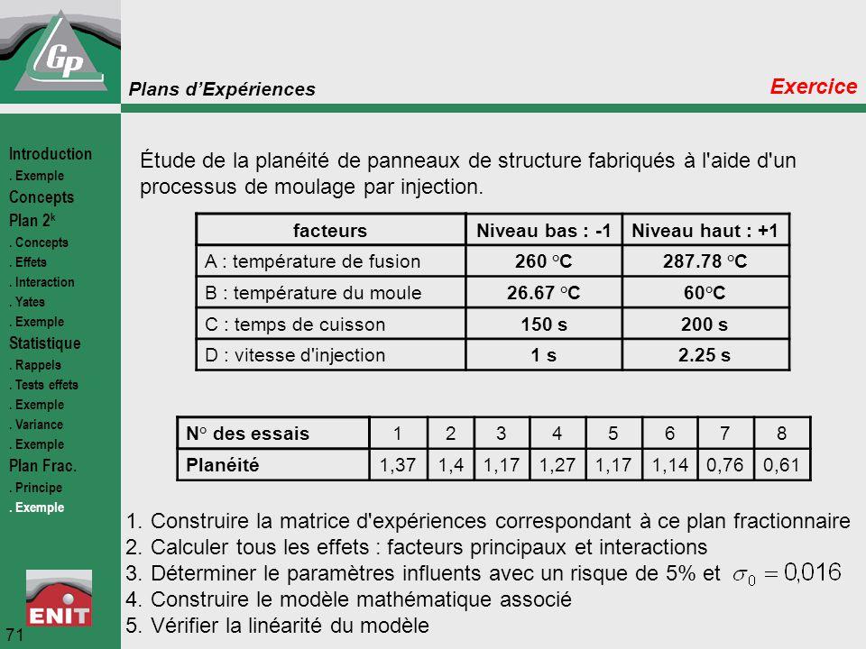 Calculer tous les effets : facteurs principaux et interactions