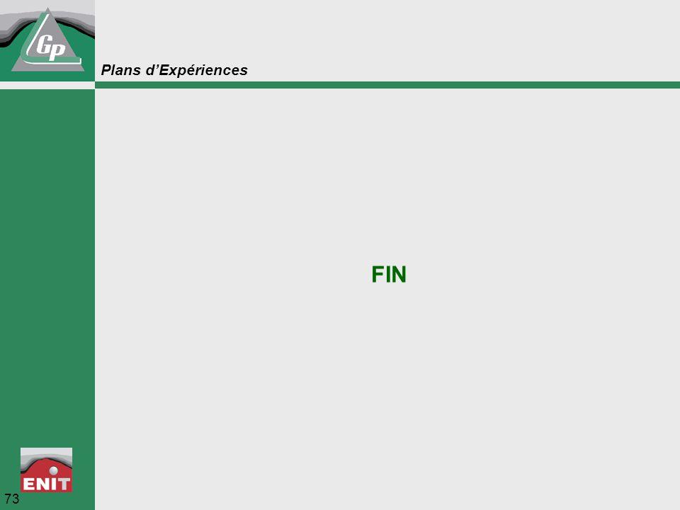 FIN 73