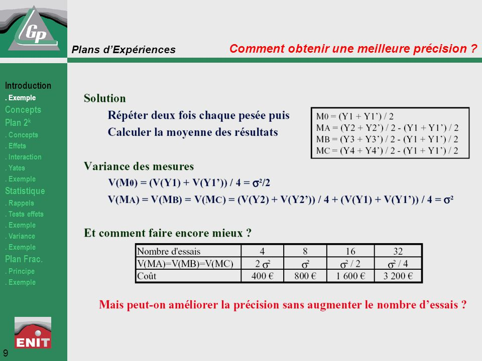 Technique des plans d exp riences ppt t l charger for Obtenir des plans