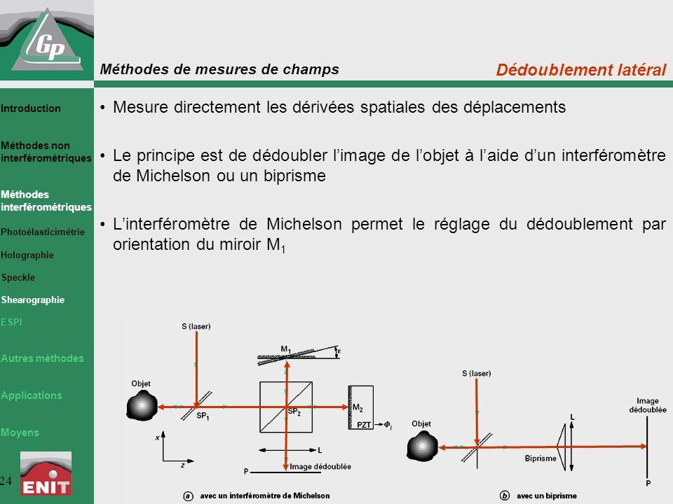Mesure directement les dérivées spatiales des déplacements
