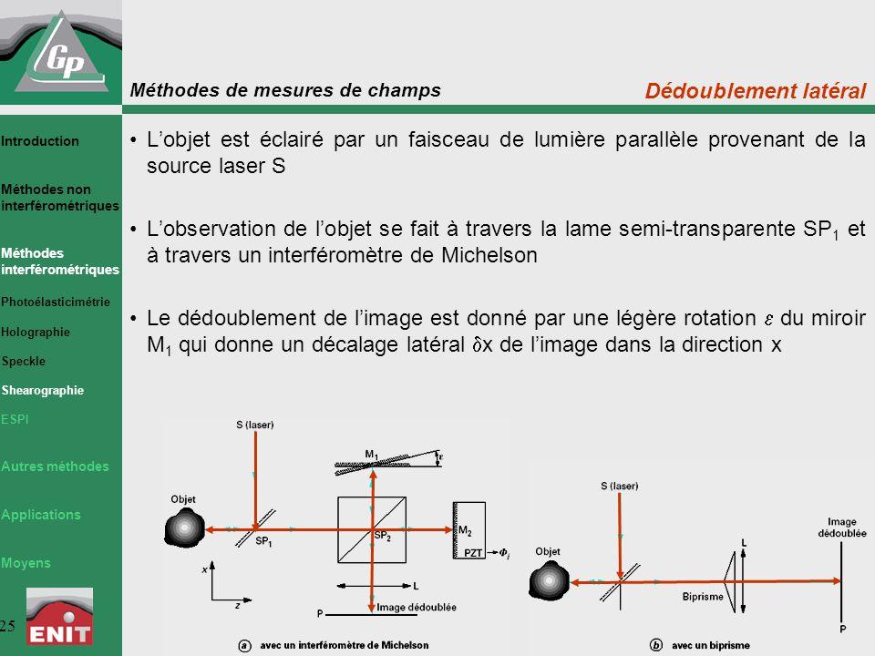 Dédoublement latéral L'objet est éclairé par un faisceau de lumière parallèle provenant de la source laser S.