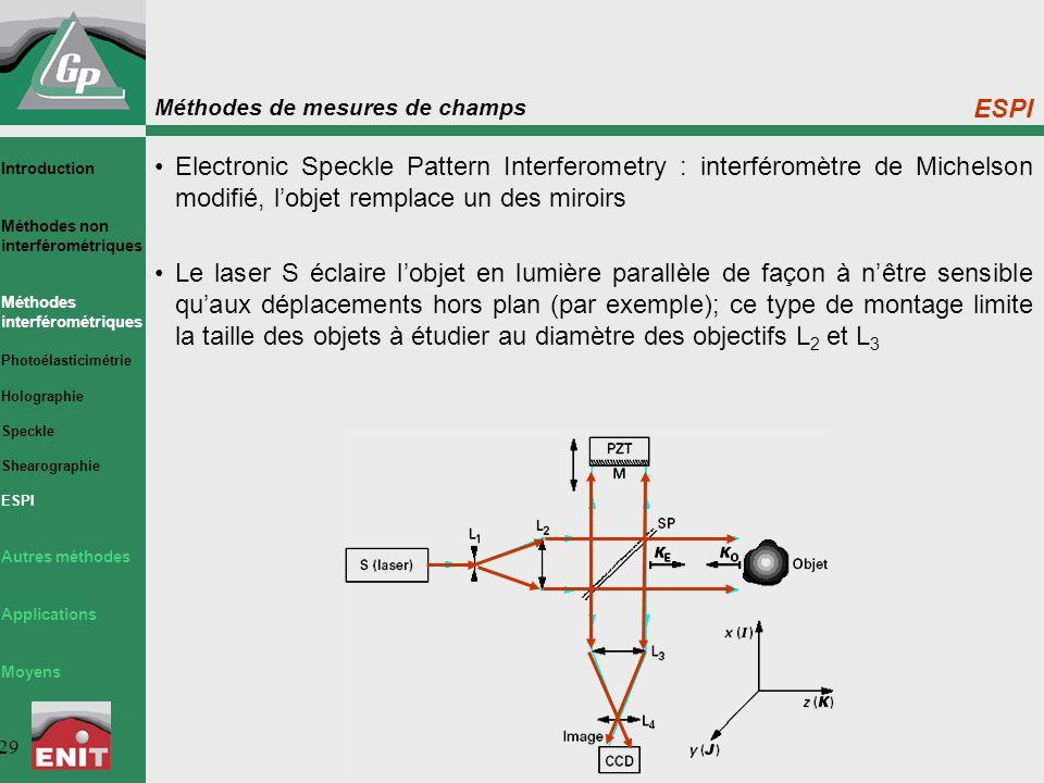 ESPI Electronic Speckle Pattern Interferometry : interféromètre de Michelson modifié, l'objet remplace un des miroirs.