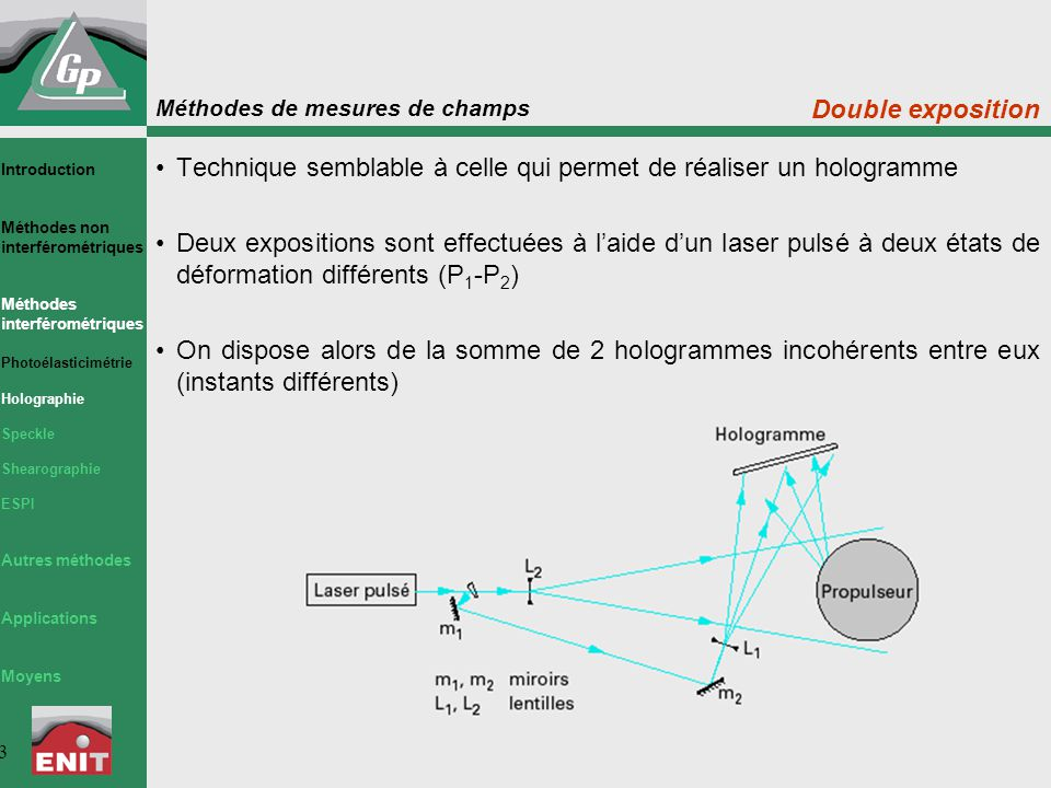 Technique semblable à celle qui permet de réaliser un hologramme