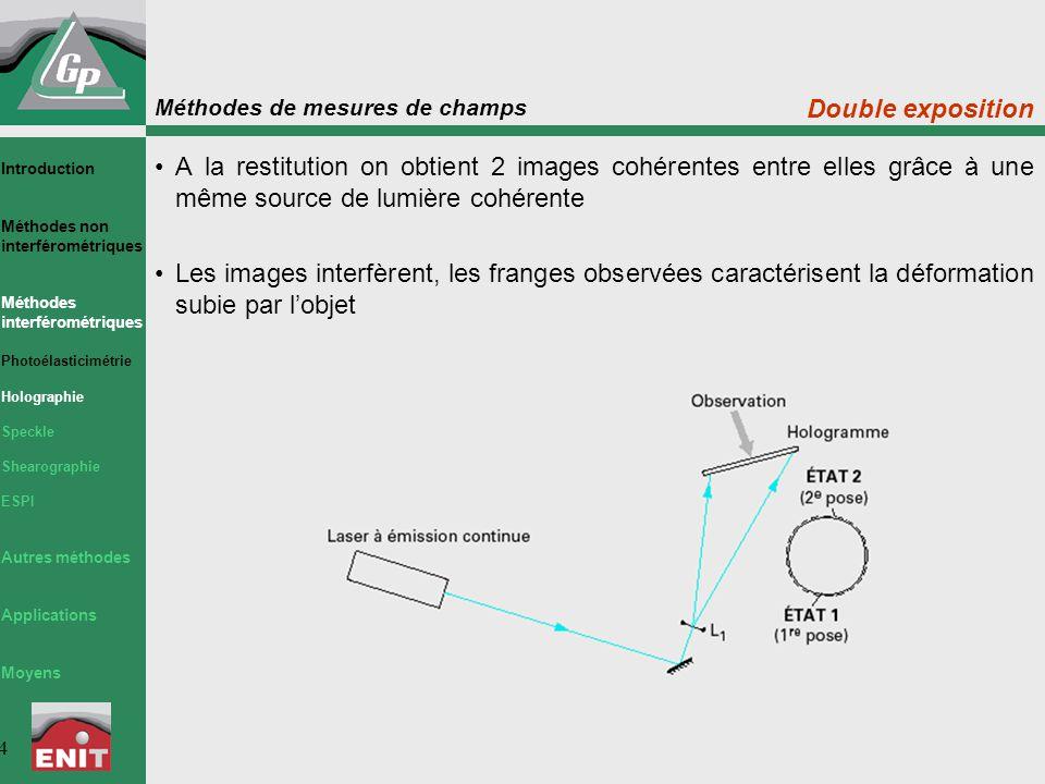 Double exposition A la restitution on obtient 2 images cohérentes entre elles grâce à une même source de lumière cohérente.
