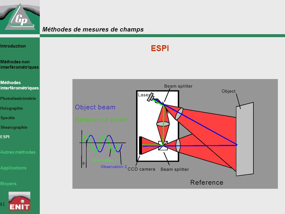 ESPI Introduction Méthodes non interférométriques Méthodes