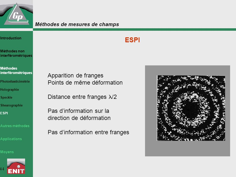 ESPI Apparition de franges Points de même déformation