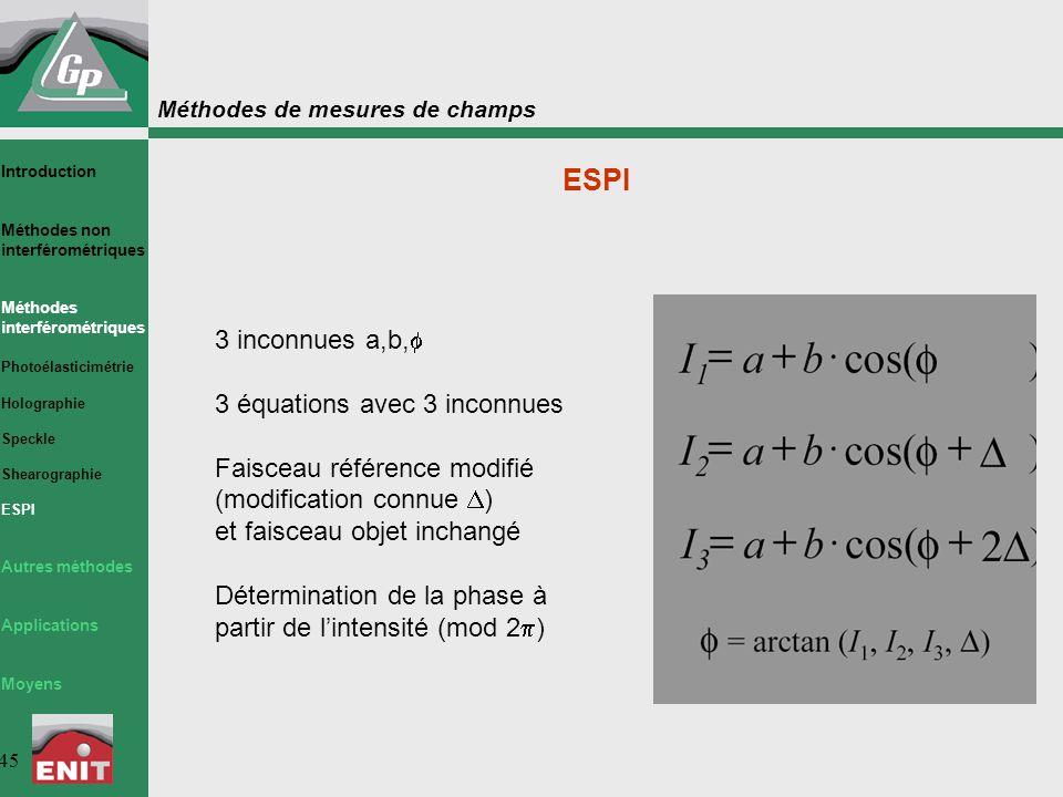 ESPI 3 inconnues a,b,f 3 équations avec 3 inconnues