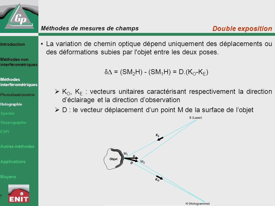 dD = (SM2H) - (SM1H) = D.(KO-KE)