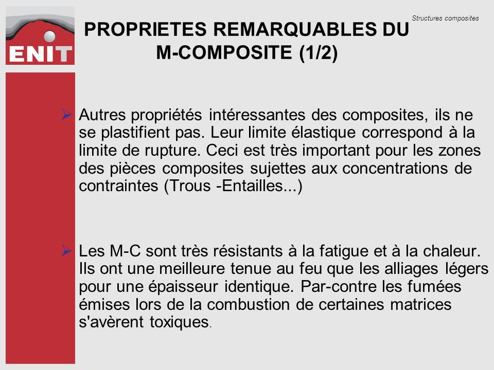 PROPRIETES REMARQUABLES DU M-COMPOSITE (1/2)
