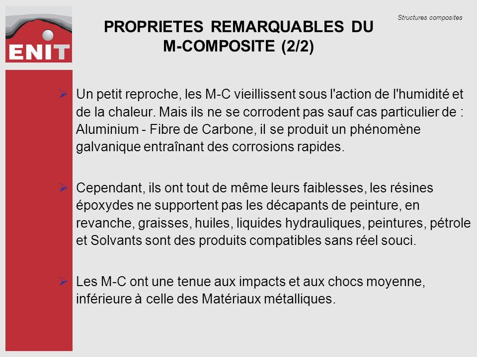 PROPRIETES REMARQUABLES DU M-COMPOSITE (2/2)
