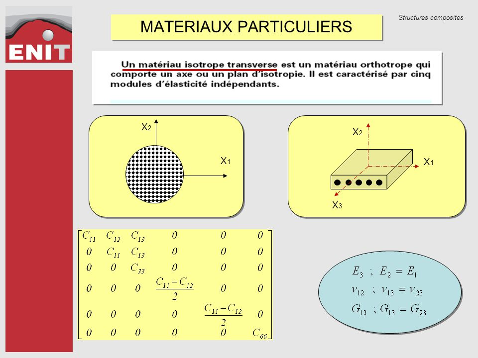 MATERIAUX PARTICULIERS