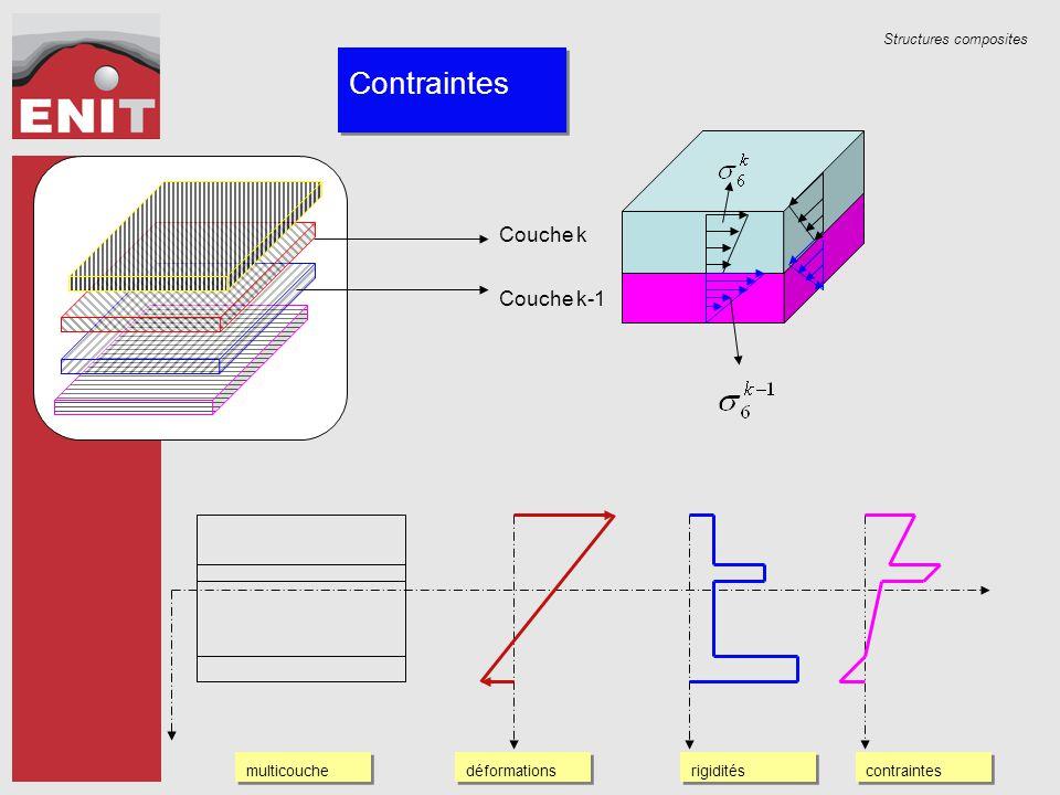 Contraintes multicouche déformations rigidités contraintes Couche k