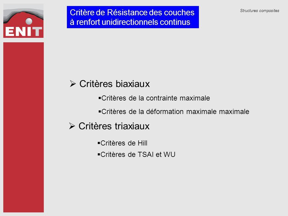 Critères biaxiaux Critères triaxiaux Critère de Résistance des couches