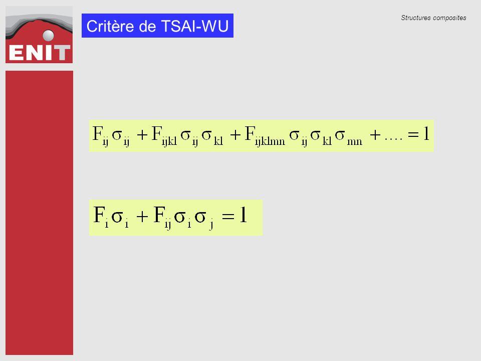 Critère de TSAI-WU