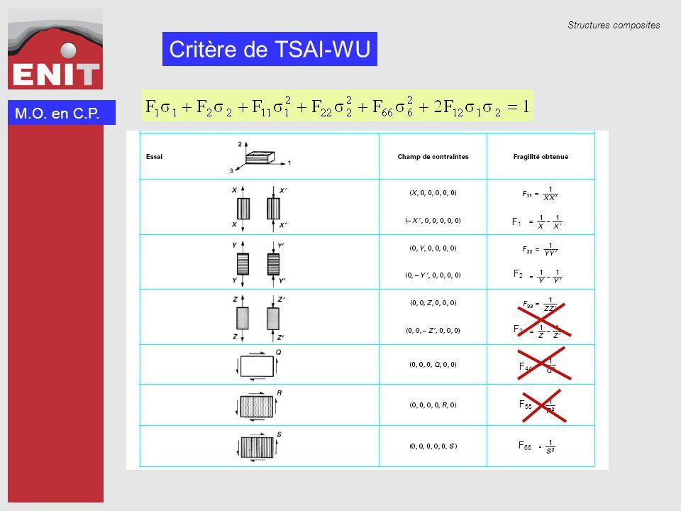Critère de TSAI-WU M.O. en C.P. F1 F2 F3 F66 F44 F55