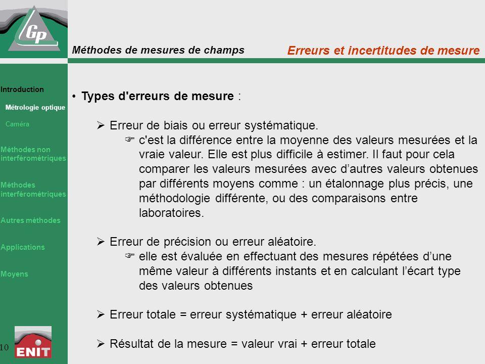 Erreurs et incertitudes de mesure