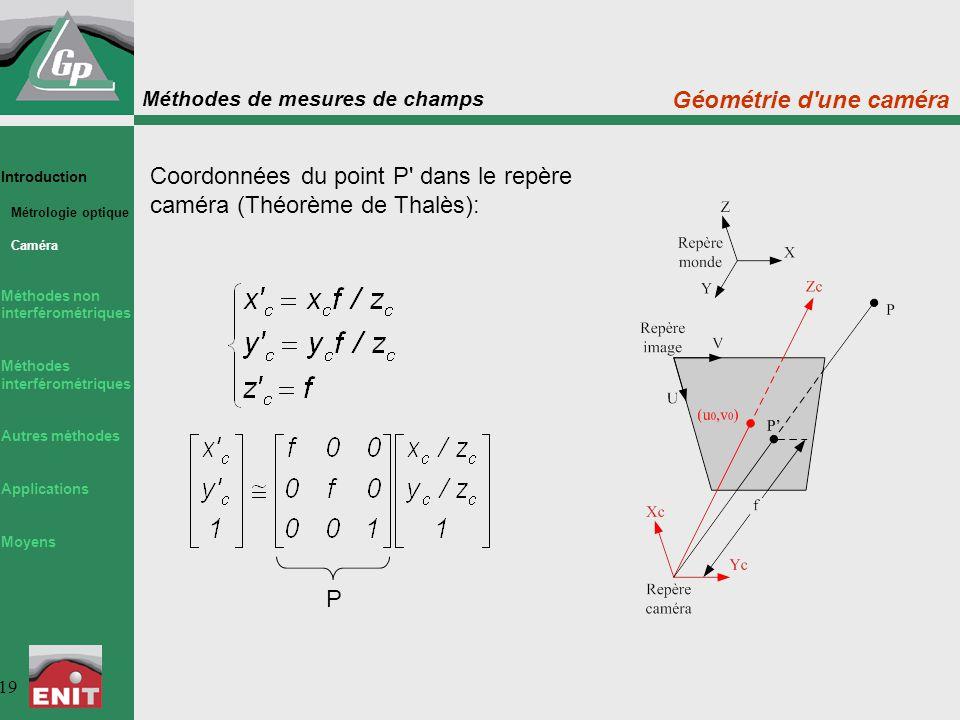 Coordonnées du point P dans le repère caméra (Théorème de Thalès):