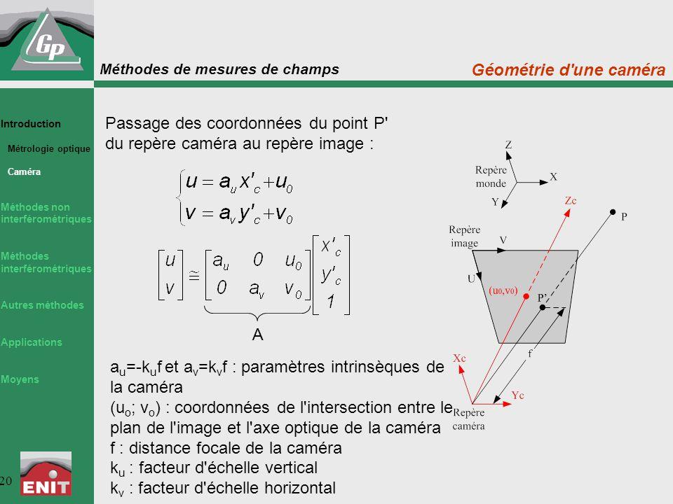 Passage des coordonnées du point P du repère caméra au repère image :
