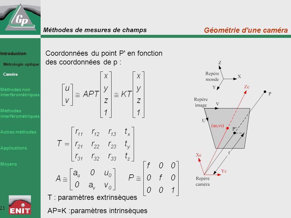 Coordonnées du point P en fonction des coordonnées de p :