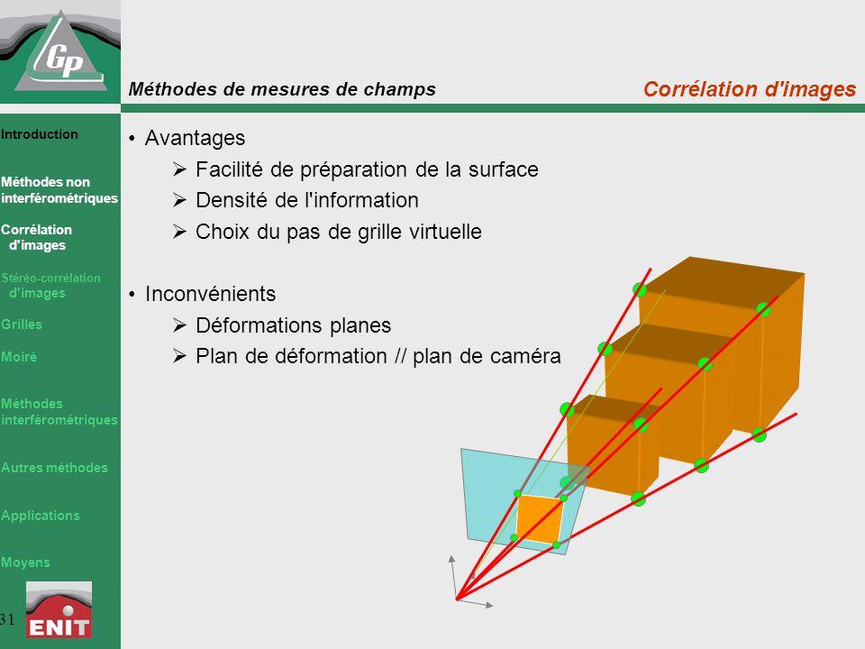 Facilité de préparation de la surface Densité de l information