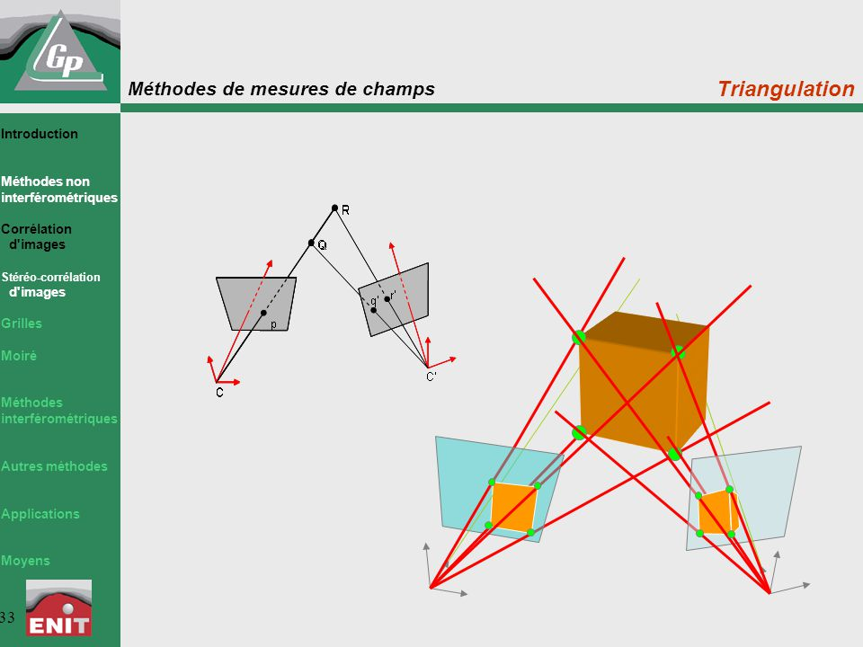 Triangulation Introduction Méthodes non interférométriques