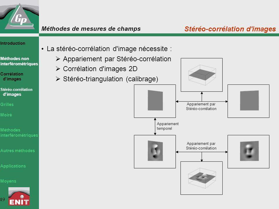 Stéréo-corrélation d images