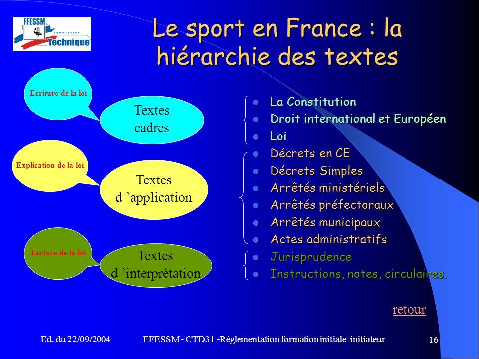 Le sport en France : la hiérarchie des textes