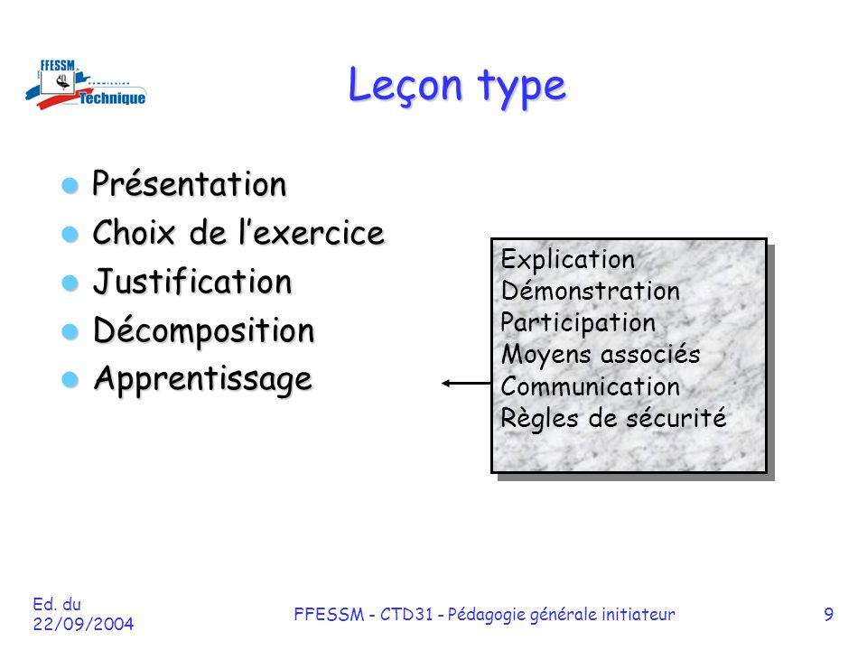 FFESSM - CTD31 - Pédagogie générale initiateur