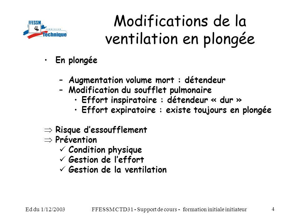 Modifications de la ventilation en plongée