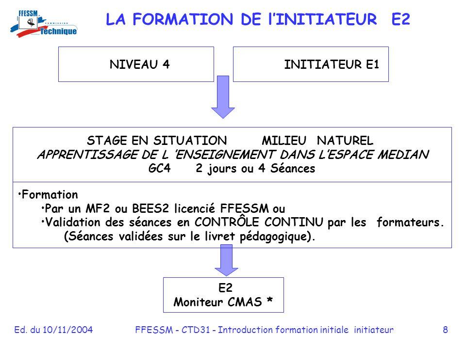 LA FORMATION DE l'INITIATEUR E2