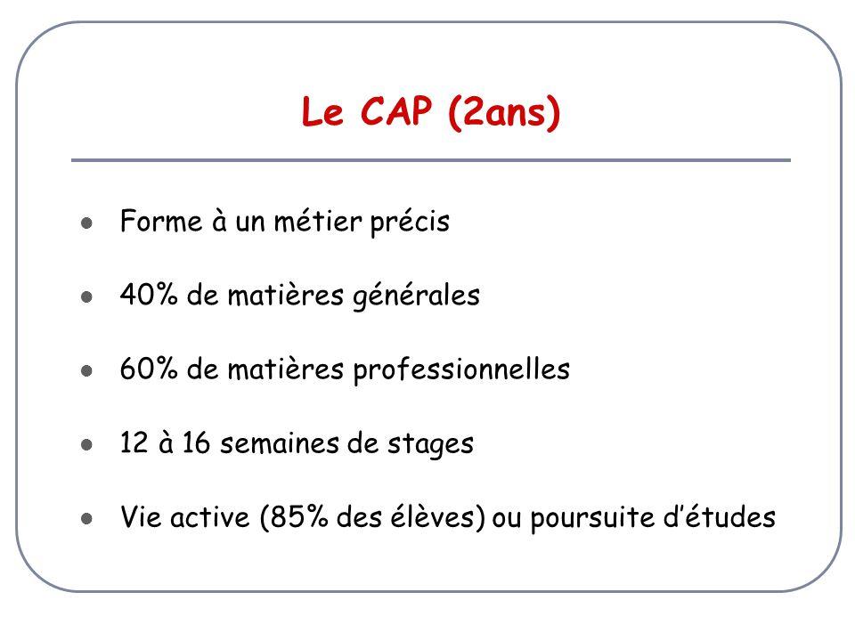 Le CAP (2ans) Forme à un métier précis 40% de matières générales