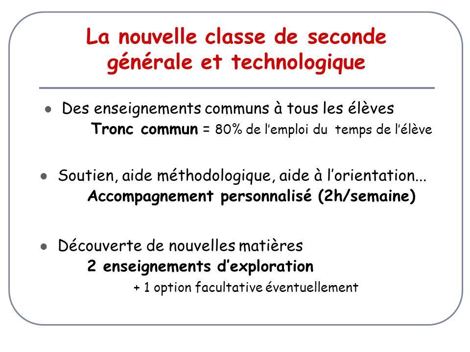 La nouvelle classe de seconde générale et technologique