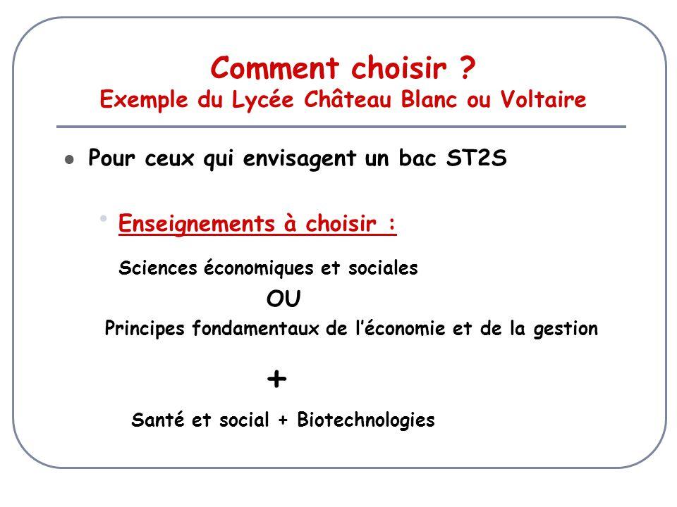 Comment choisir Exemple du Lycée Château Blanc ou Voltaire