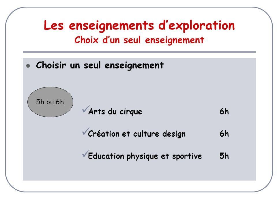 Les enseignements d'exploration Choix d'un seul enseignement