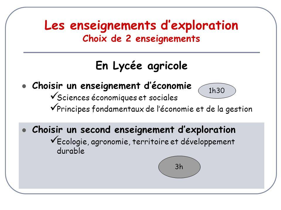 Les enseignements d'exploration Choix de 2 enseignements