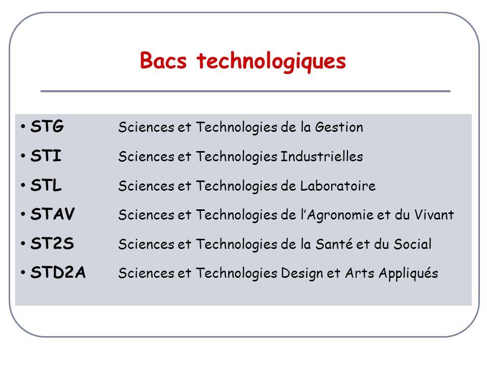 Bacs technologiques STG Sciences et Technologies de la Gestion