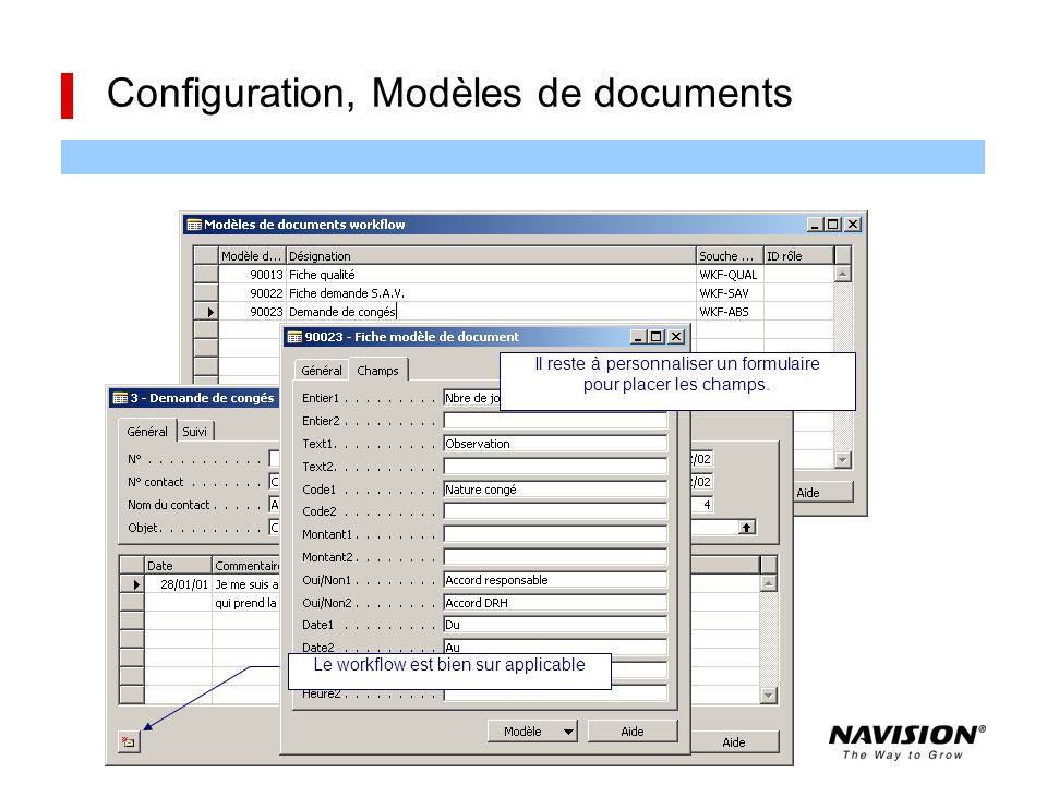 Configuration, Modèles de documents