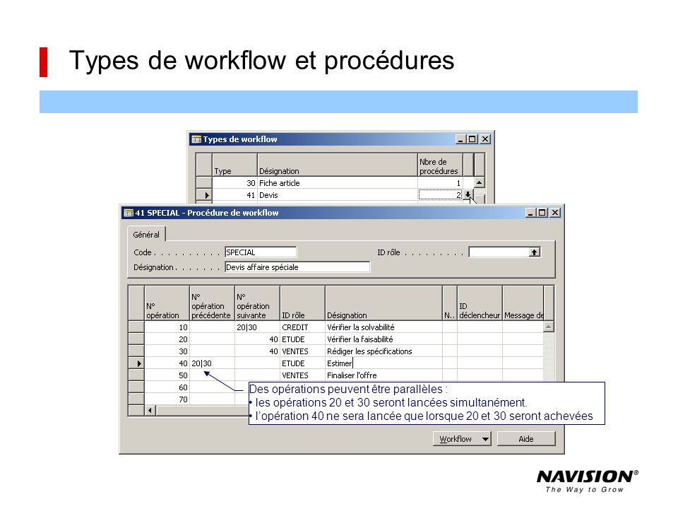 Types de workflow et procédures