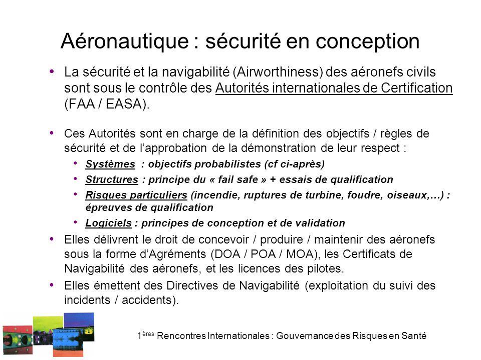 Aéronautique : sécurité en conception