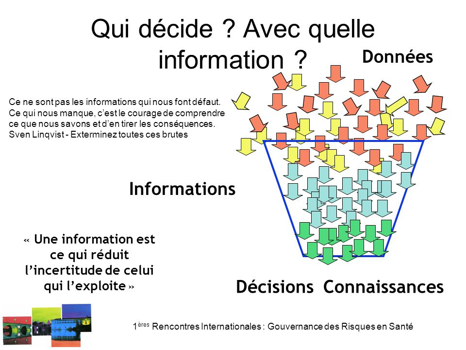 Risques d'internet sites de rencontres