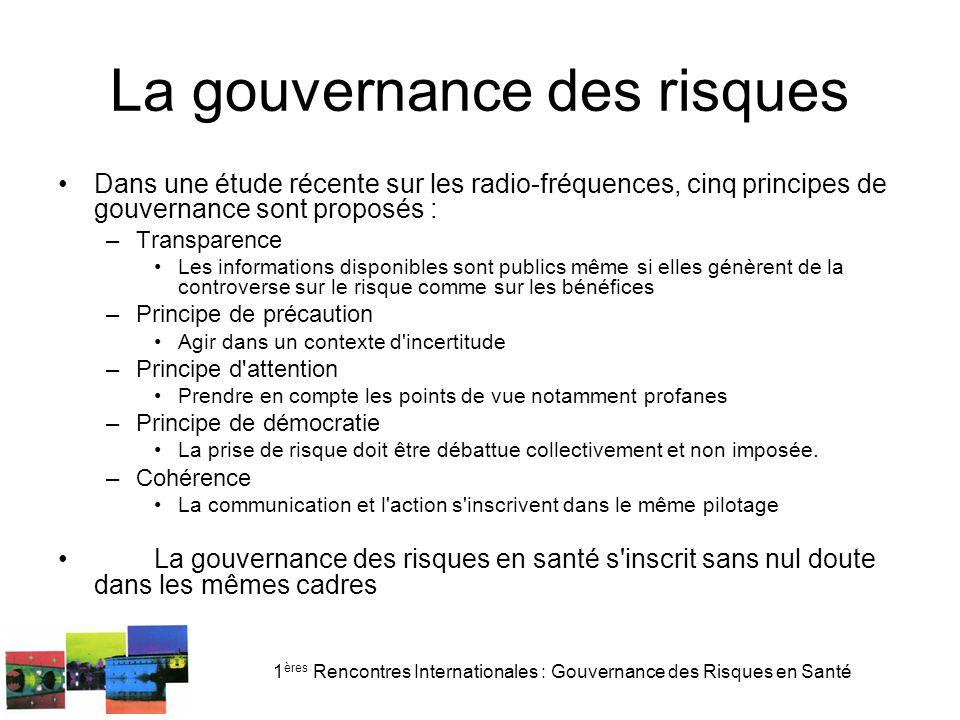 La gouvernance des risques