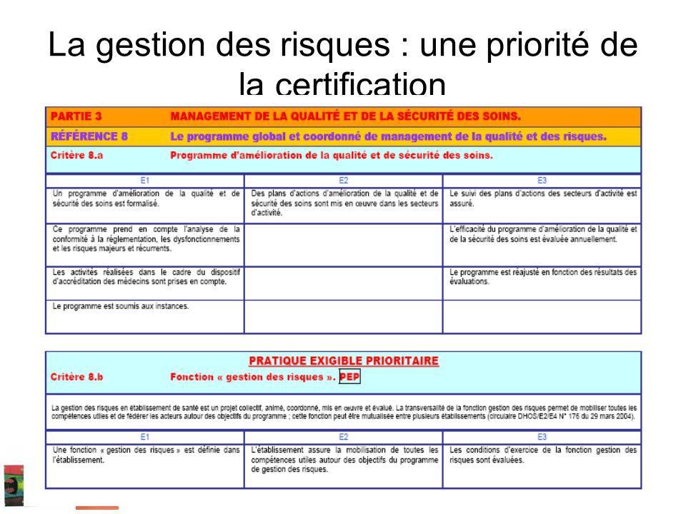 La gestion des risques : une priorité de la certification