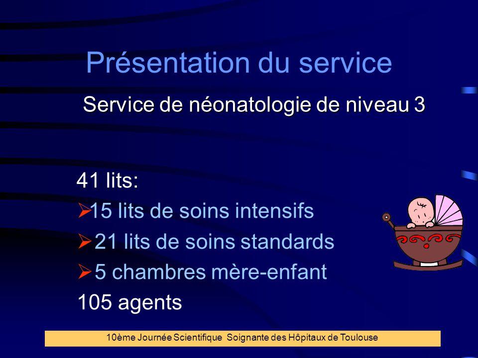 Présentation du service