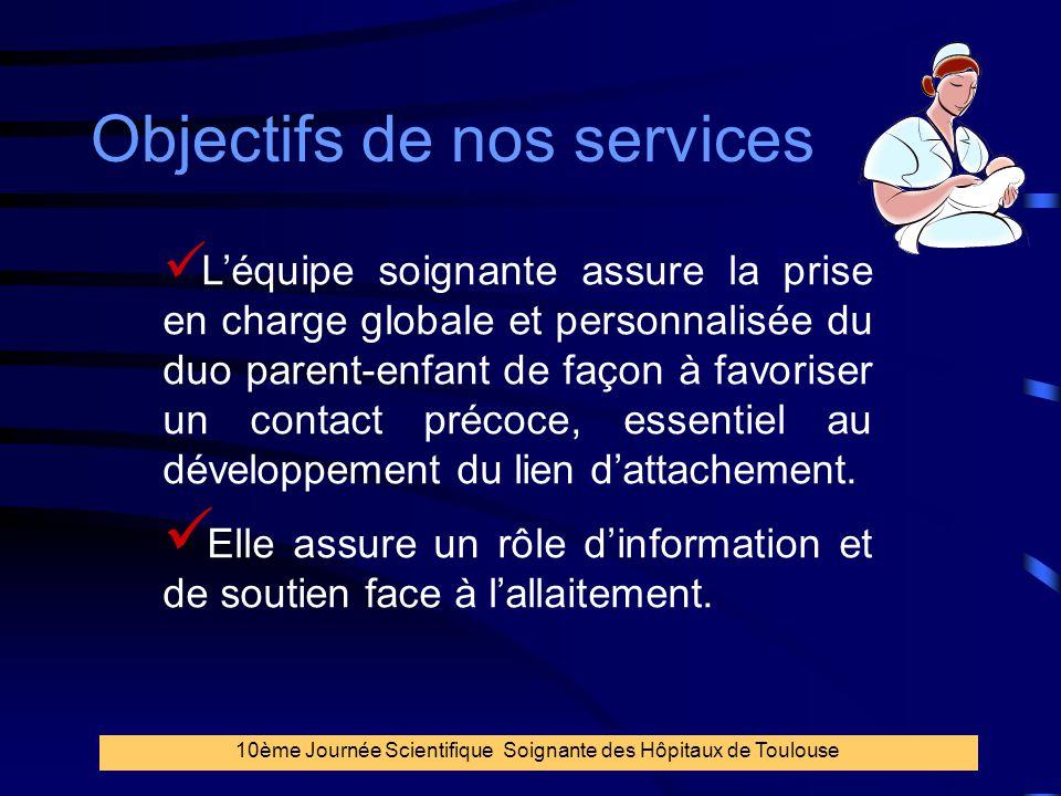 Objectifs de nos services