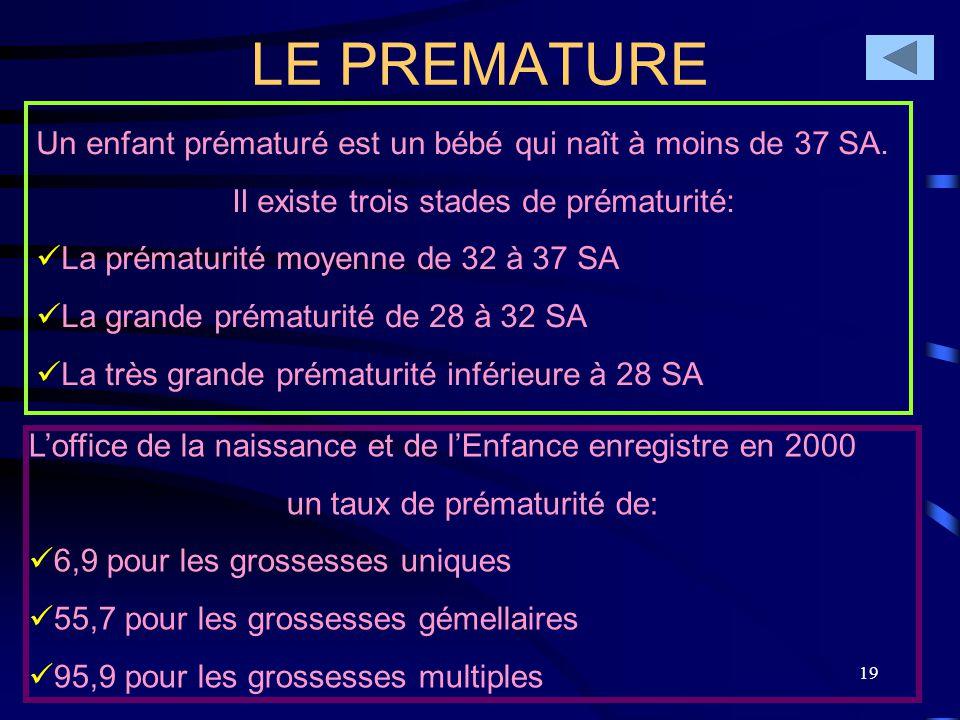 LE PREMATURE Un enfant prématuré est un bébé qui naît à moins de 37 SA. Il existe trois stades de prématurité: